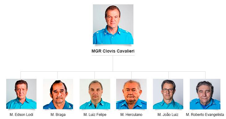 mgr-e-assistentes
